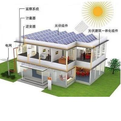 China Solar Power System factory